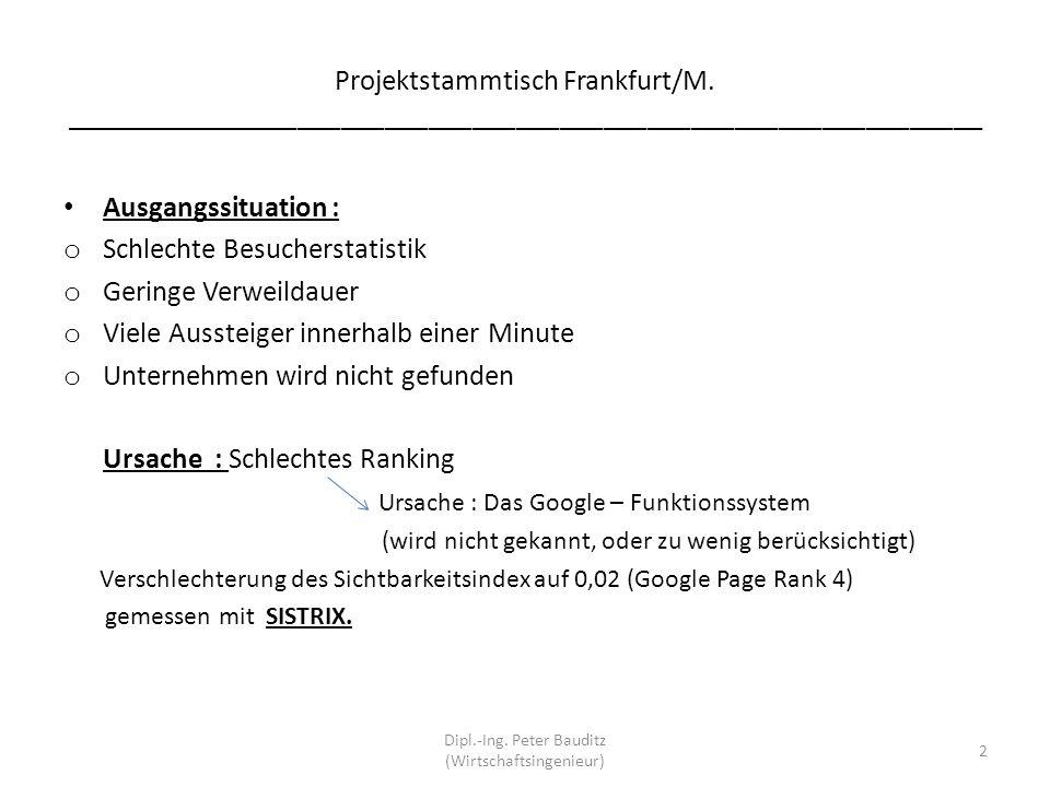 Projektstammtisch Frankfurt/M. _______________________________________________________________ Ausgangssituation : o Schlechte Besucherstatistik o Ger