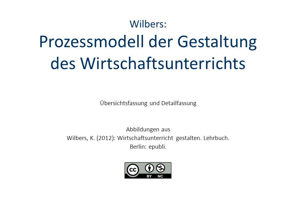 Wilbers: Prozessmodell der Gestaltung des Wirtschaftsunterrichts Übersichtsfassung und Detailfassung Abbildungen aus Wilbers, K. (2012): Wirtschaftsun