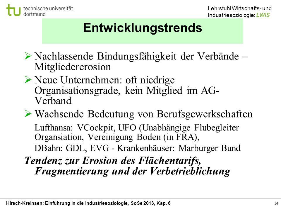 Hirsch-Kreinsen: Einführung in die Industriesoziologie, SoSe 2013, Kap.