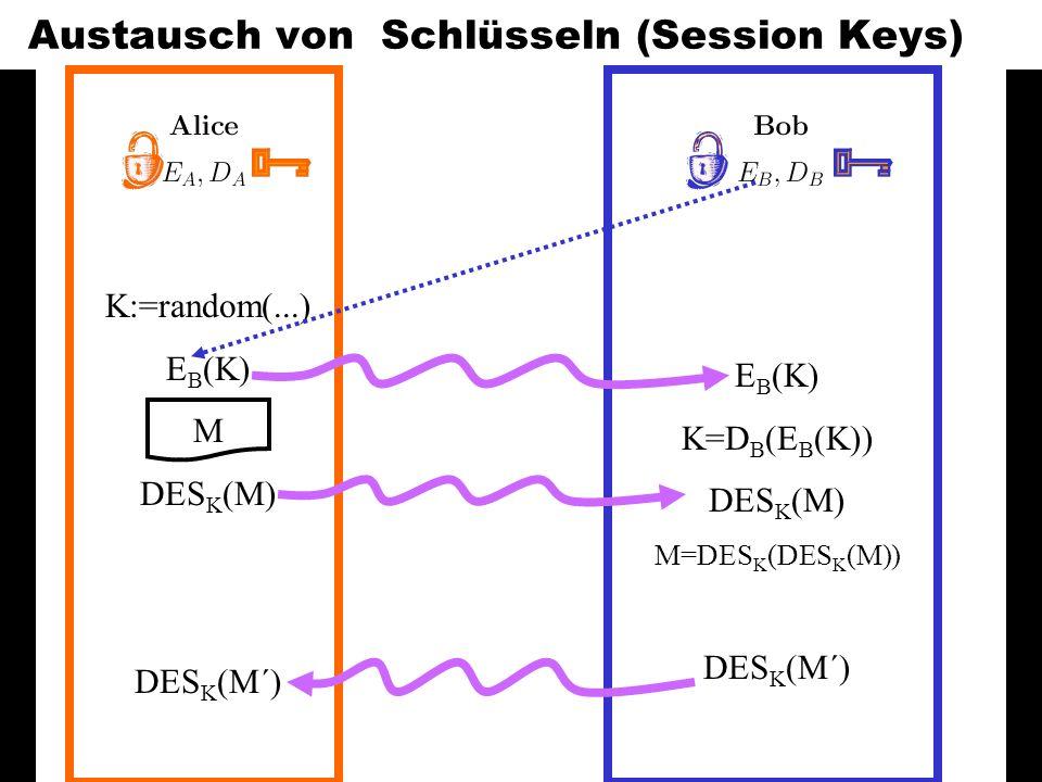 Verteilte und Parallele DBMS Teil VI101 Austausch von Schlüsseln (Session Keys) K:=random(...) E B (K) M DES K (M) DES K (M´) E B (K) K=D B (E B (K))