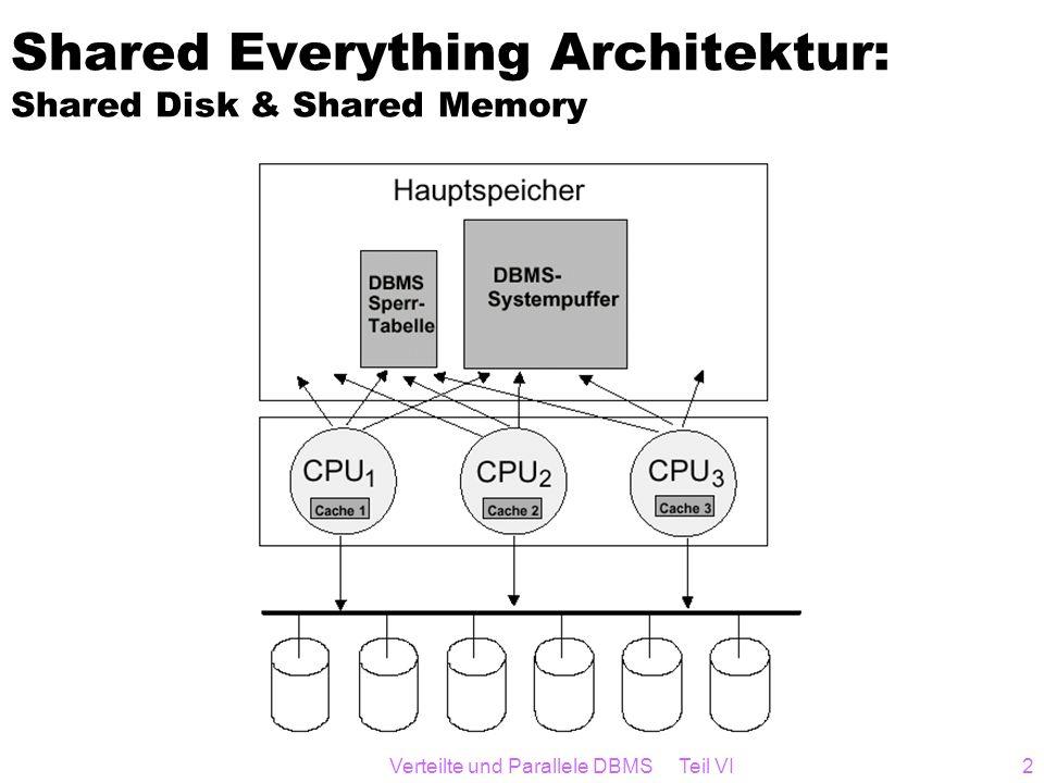 Verteilte und Parallele DBMS Teil VI2 Shared Everything Architektur: Shared Disk & Shared Memory