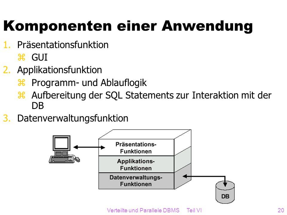 Verteilte und Parallele DBMS Teil VI20 Komponenten einer Anwendung 1.Präsentationsfunktion zGUI 2.Applikationsfunktion zProgramm- und Ablauflogik zAuf