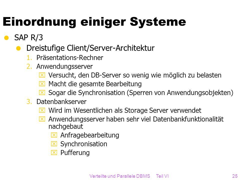 Verteilte und Parallele DBMS Teil VI25 Einordnung einiger Systeme SAP R/3 Dreistufige Client/Server-Architektur 1.Präsentations-Rechner 2.Anwendungsse