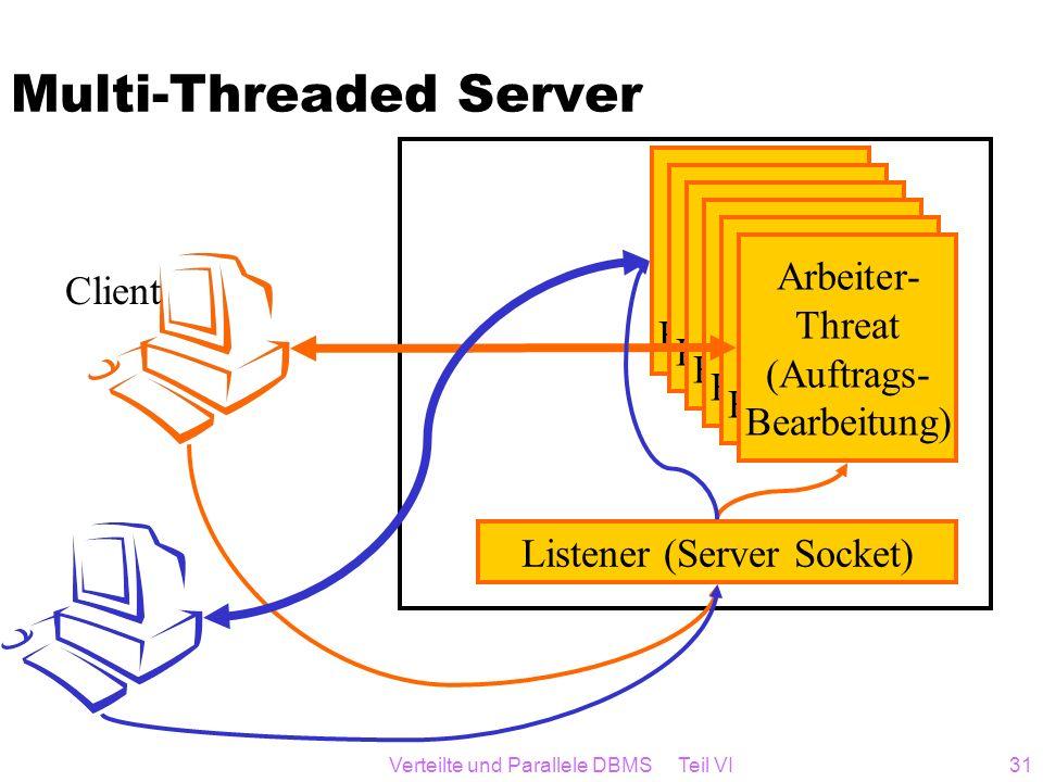 Verteilte und Parallele DBMS Teil VI31 Multi-Threaded Server Listener (Server Socket) Arbeiter- Threat (Auftrags- Bearbeitung) Arbeiter- Threat (Auftr