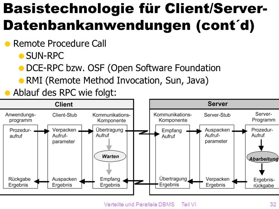 Verteilte und Parallele DBMS Teil VI32 Basistechnologie für Client/Server- Datenbankanwendungen (cont´d) Remote Procedure Call SUN-RPC DCE-RPC bzw. OS