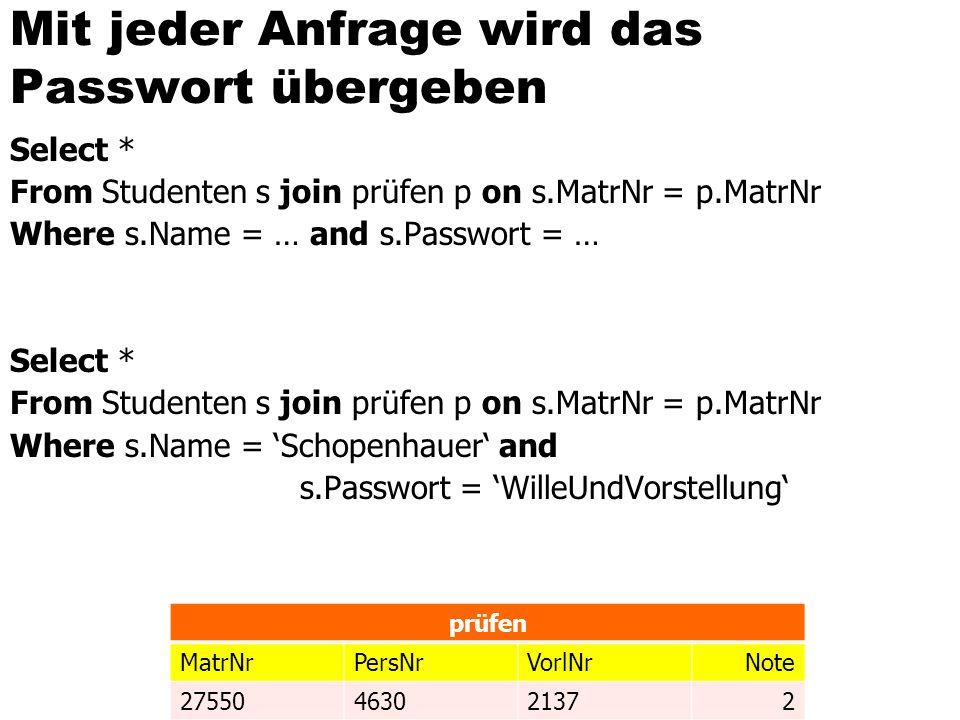 Mit jeder Anfrage wird das Passwort übergeben Select * From Studenten s join prüfen p on s.MatrNr = p.MatrNr Where s.Name = … and s.Passwort = … Selec