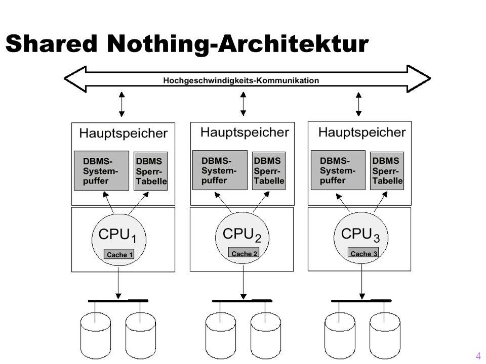 Verteilte und Parallele DBMS Teil VI4 Shared Nothing-Architektur