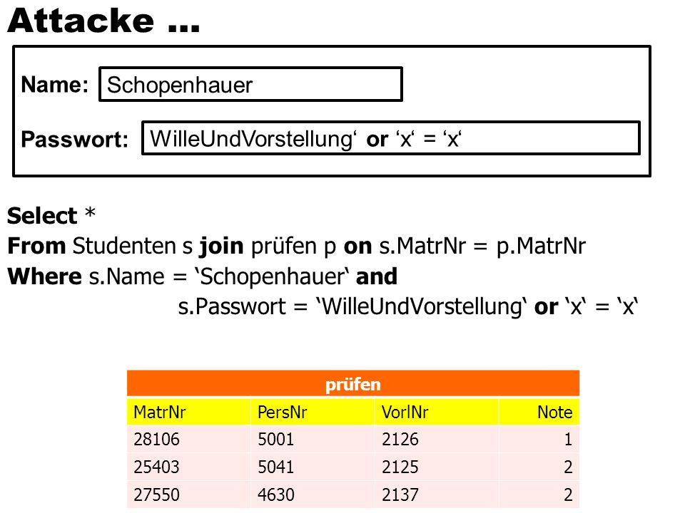 Attacke … Select * From Studenten s join prüfen p on s.MatrNr = p.MatrNr Where s.Name = Schopenhauer and s.Passwort = WilleUndVorstellung or x = x prü