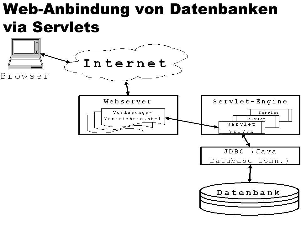 Web-Anbindung von Datenbanken via Servlets