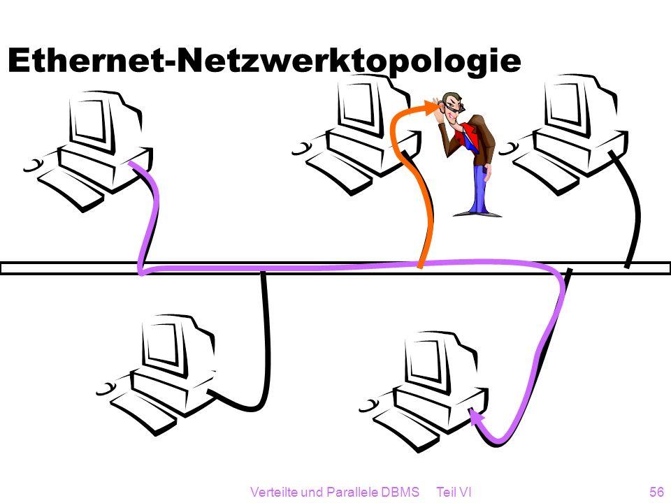 Verteilte und Parallele DBMS Teil VI56 Ethernet-Netzwerktopologie