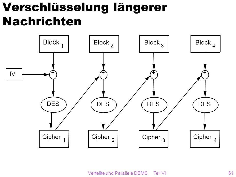 Verteilte und Parallele DBMS Teil VI61 Block 1 IV DES Cipher 1 Block 2 DES Block 3 DES Block 4 DES + Cipher 2 3 4 +++ Verschlüsselung längerer Nachric