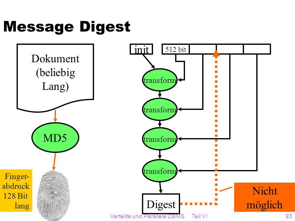 Verteilte und Parallele DBMS Teil VI93 Message Digest Dokument (beliebig Lang) MD5 Finger- abdruck 128 Bit lang 512 bit transform init Digest Nicht mö