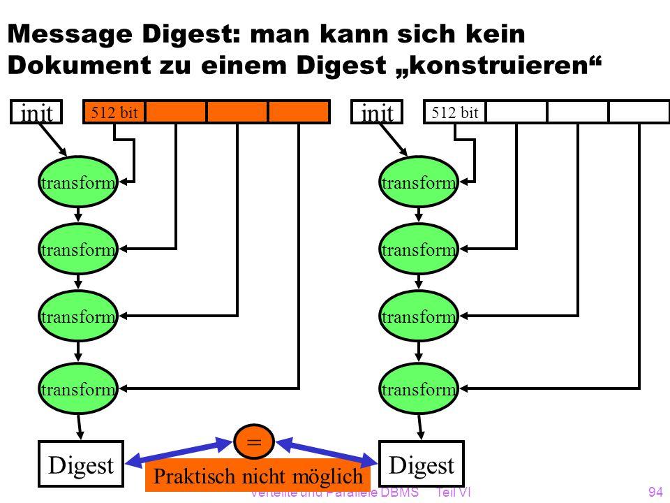Verteilte und Parallele DBMS Teil VI94 Praktisch nicht möglich Message Digest: man kann sich kein Dokument zu einem Digest konstruieren 512 bit transf