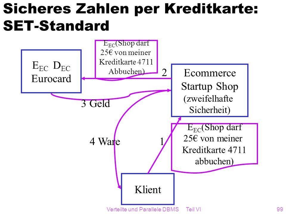 Verteilte und Parallele DBMS Teil VI99 Sicheres Zahlen per Kreditkarte: SET-Standard Klient Ecommerce Startup Shop (zweifelhafte Sicherheit) E EC D EC