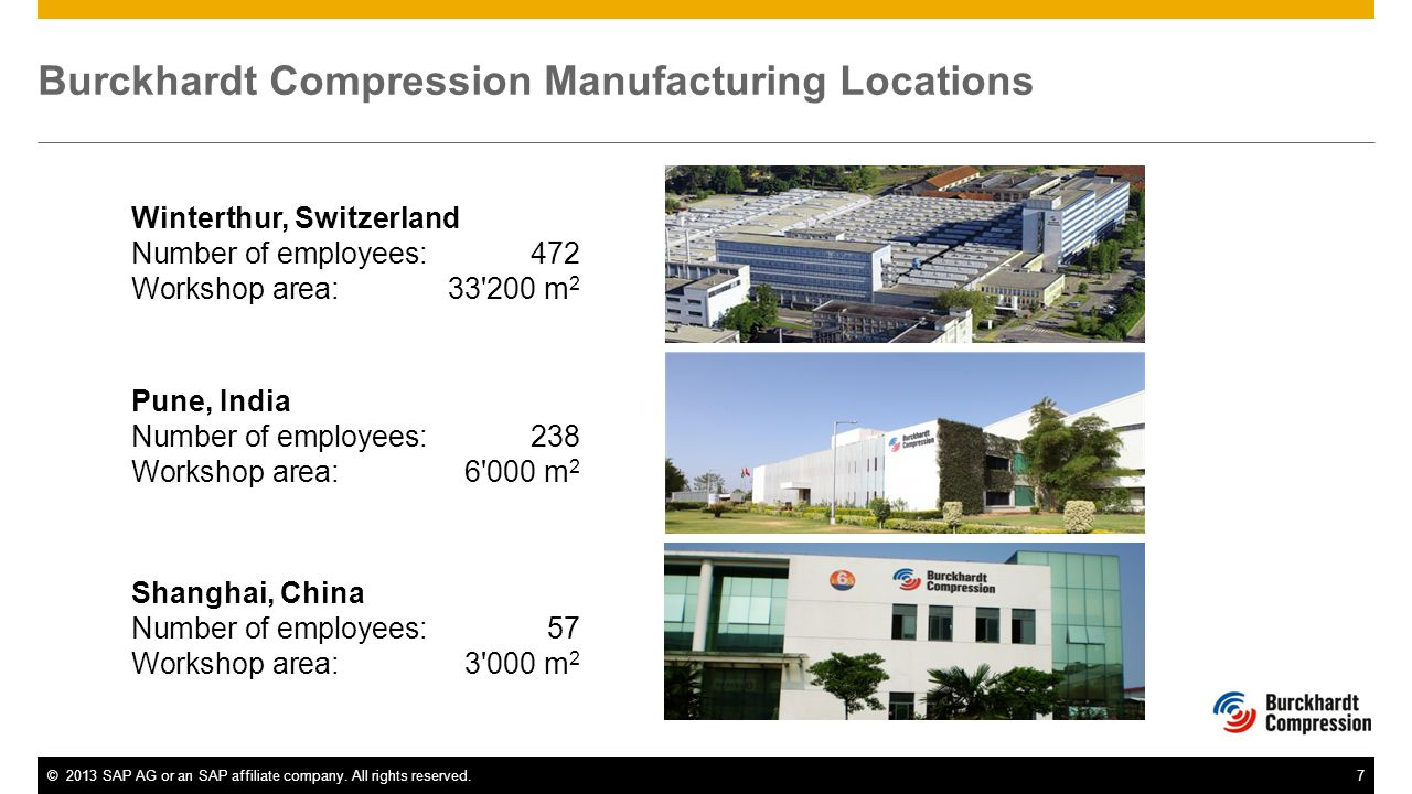 ©2013 SAP AG or an SAP affiliate company. All rights reserved.7 Burckhardt Compression Manufacturing Locations Page 7 Winterthur, Switzerland Number o
