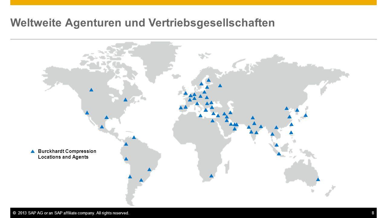 Heutige IT Systemlandschaft Übersicht der bei Burckhardt Compression eingesetzten IT Systeme und Lösungen