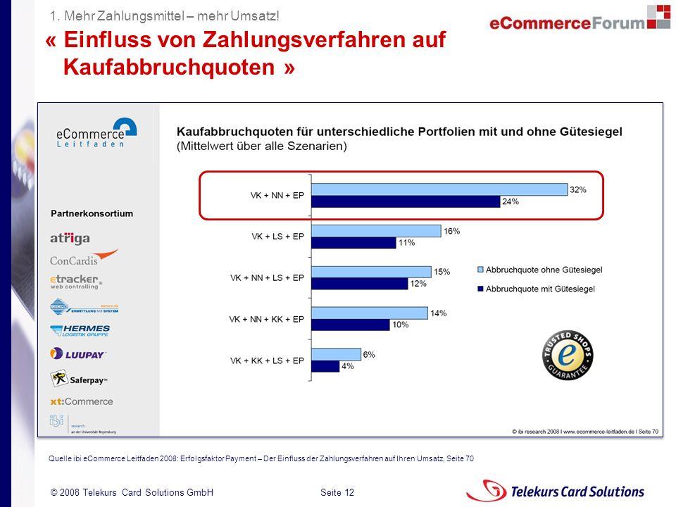 Seite 12 204235204235 © 2008 Telekurs Card Solutions GmbH « Einfluss von Zahlungsverfahren auf Kaufabbruchquoten » Quelle ibi eCommerce Leitfaden 2008