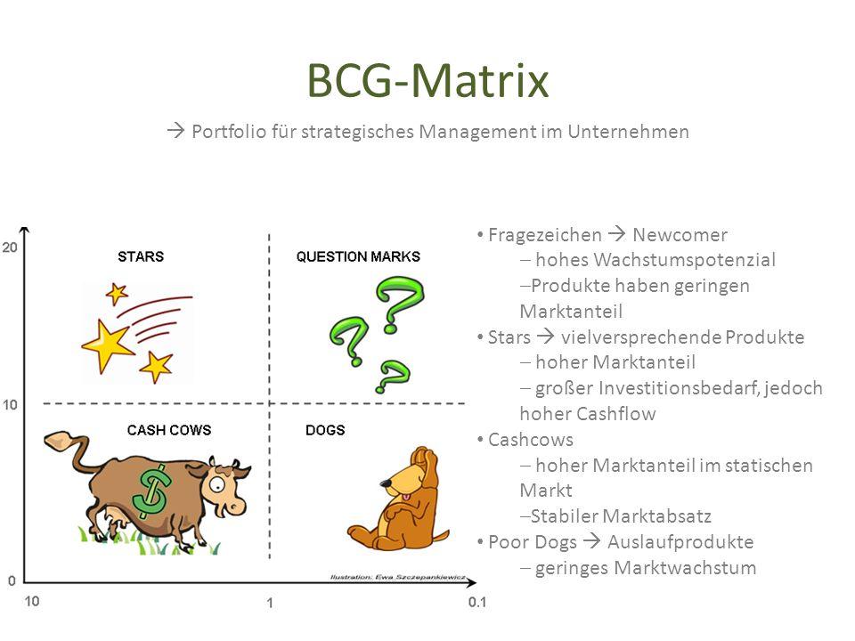 BCG-Matrix Fragezeichen Newcomer hohes Wachstumspotenzial Produkte haben geringen Marktanteil Stars vielversprechende Produkte hoher Marktanteil große