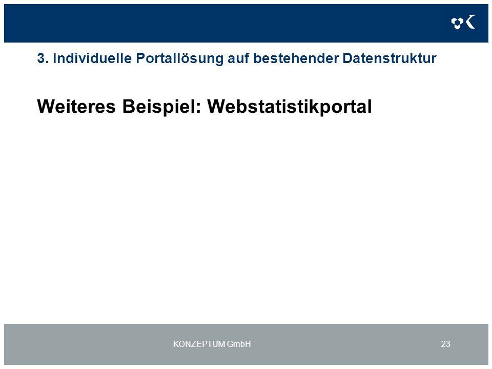 3. Individuelle Portallösung auf bestehender Datenstruktur Weiteres Beispiel: Webstatistikportal KONZEPTUM GmbH23