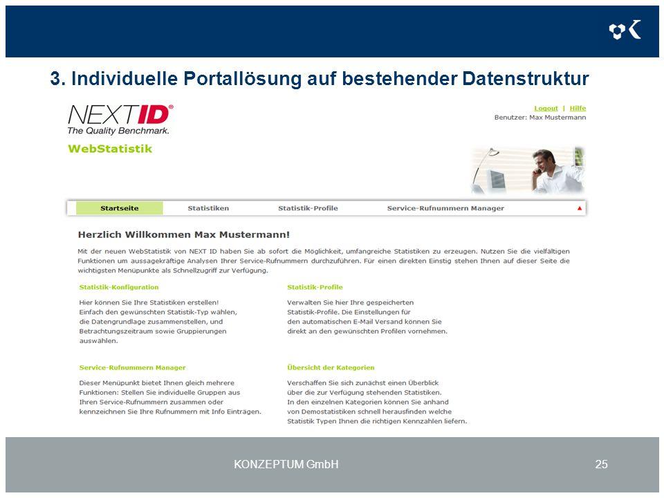 3. Individuelle Portallösung auf bestehender Datenstruktur KONZEPTUM GmbH25