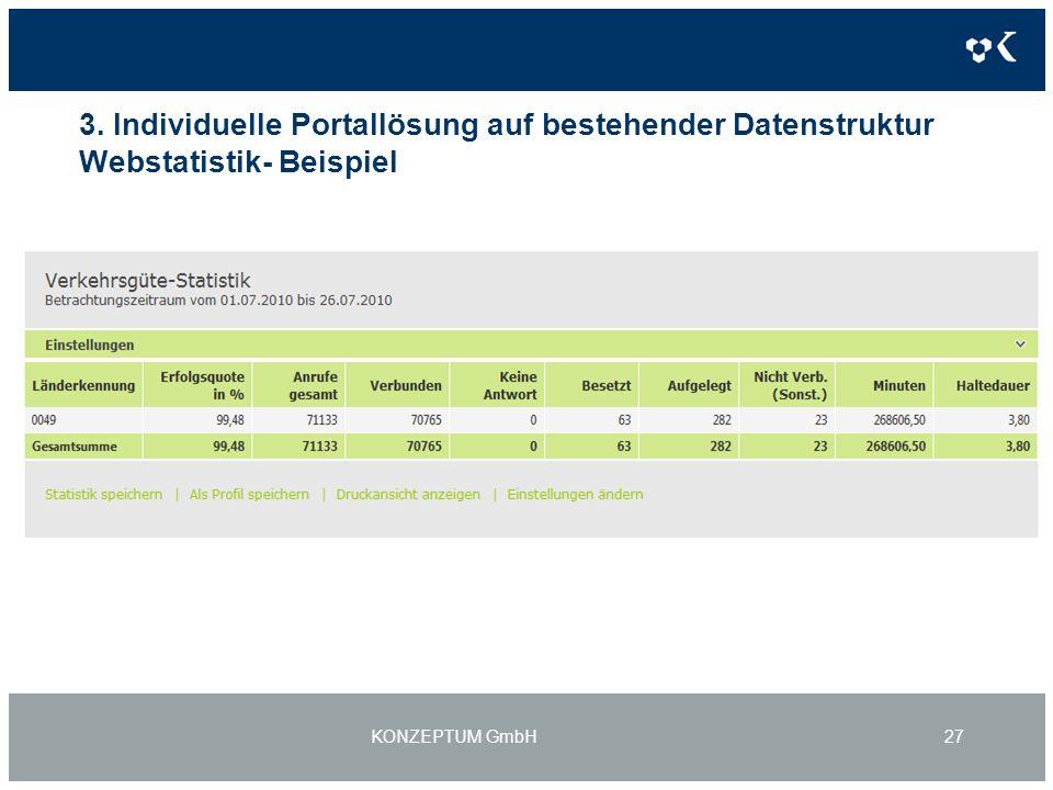 3. Individuelle Portallösung auf bestehender Datenstruktur Webstatistik- Beispiel KONZEPTUM GmbH27