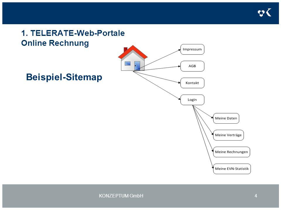 1. TELERATE-Web-Portale: Online Rechnung Beispiel-Login-Bereich KONZEPTUM GmbH5