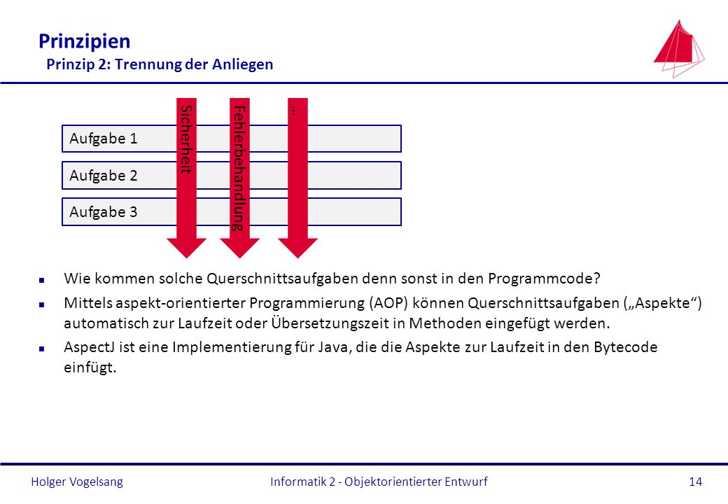 Holger Vogelsang Prinzipien Prinzip 2: Trennung der Anliegen n Wie kommen solche Querschnittsaufgaben denn sonst in den Programmcode? n Mittels aspekt