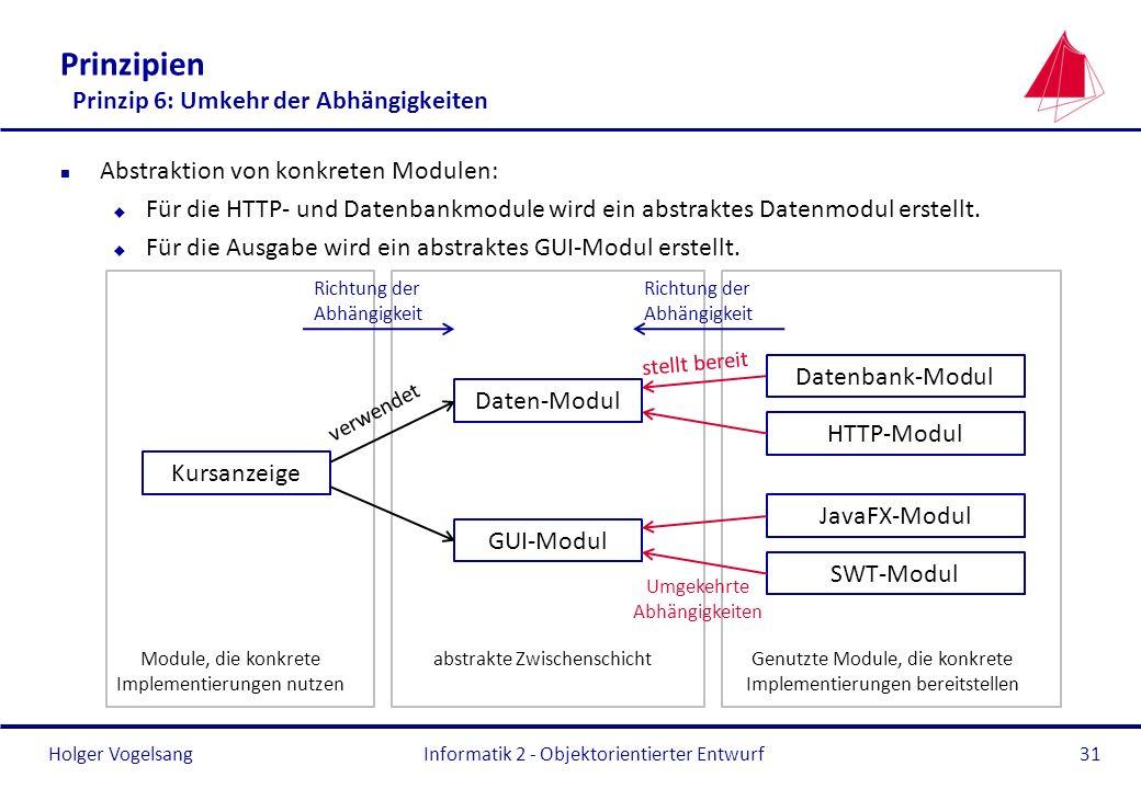 Holger Vogelsang Prinzipien Prinzip 6: Umkehr der Abhängigkeiten n Abstraktion von konkreten Modulen: u Für die HTTP- und Datenbankmodule wird ein abs