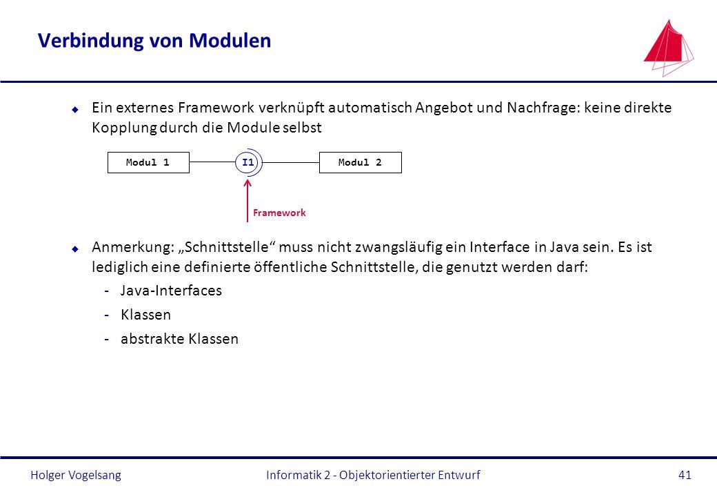 Holger Vogelsang Verbindung von Modulen u Ein externes Framework verknüpft automatisch Angebot und Nachfrage: keine direkte Kopplung durch die Module