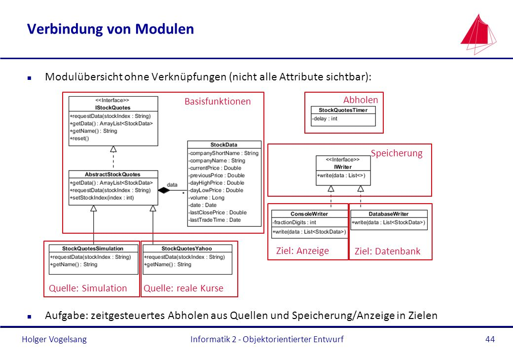 Holger Vogelsang Verbindung von Modulen n Modulübersicht ohne Verknüpfungen (nicht alle Attribute sichtbar): n Aufgabe: zeitgesteuertes Abholen aus Qu