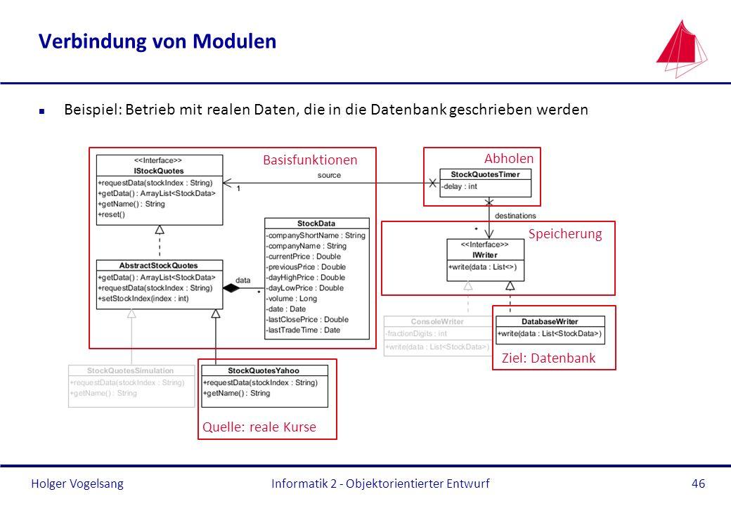 Holger Vogelsang Verbindung von Modulen n Beispiel: Betrieb mit realen Daten, die in die Datenbank geschrieben werden Informatik 2 - Objektorientierte