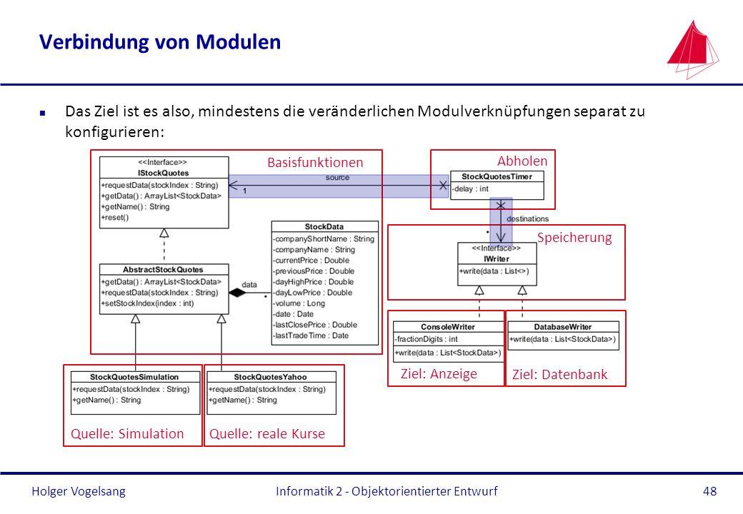 Holger Vogelsang Verbindung von Modulen n Das Ziel ist es also, mindestens die veränderlichen Modulverknüpfungen separat zu konfigurieren: Informatik