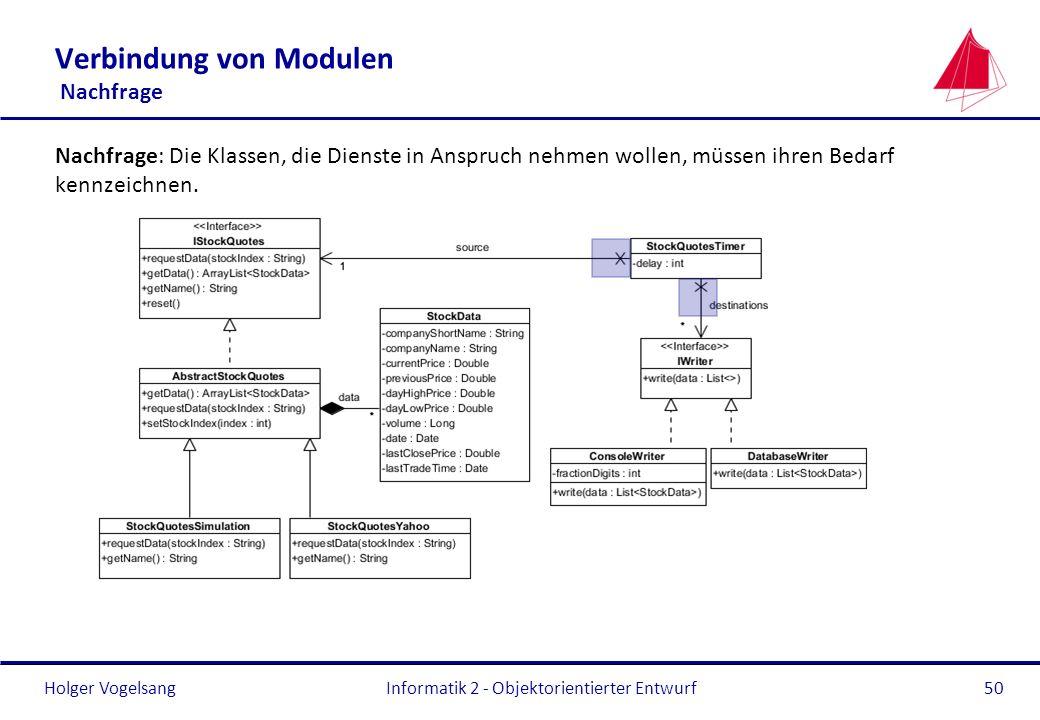 Holger Vogelsang Verbindung von Modulen Nachfrage Nachfrage: Die Klassen, die Dienste in Anspruch nehmen wollen, müssen ihren Bedarf kennzeichnen. Inf