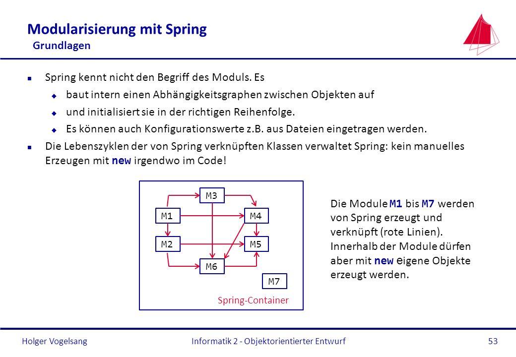Holger Vogelsang Modularisierung mit Spring Grundlagen n Spring kennt nicht den Begriff des Moduls. Es u baut intern einen Abhängigkeitsgraphen zwisch