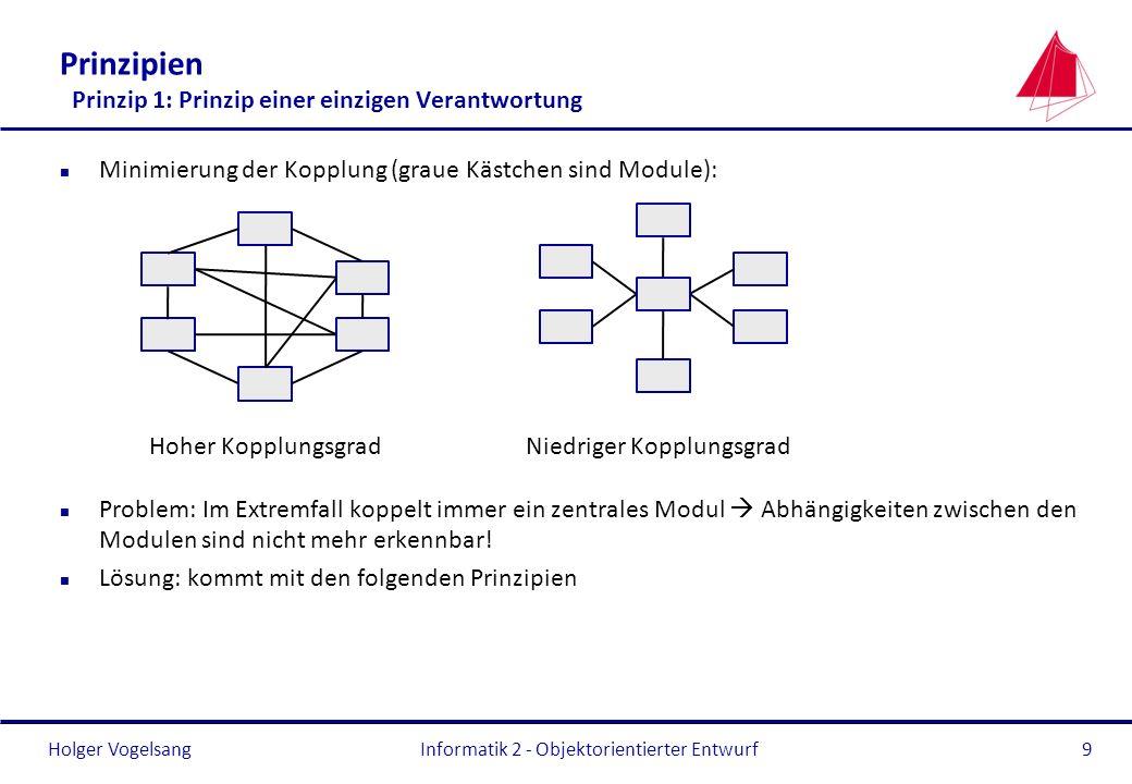 Holger Vogelsang Prinzipien Prinzip 1: Prinzip einer einzigen Verantwortung n Minimierung der Kopplung (graue Kästchen sind Module): n Problem: Im Ext