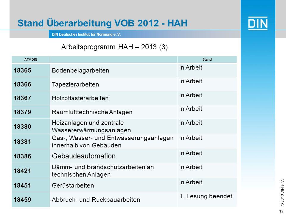 DIN Deutsches Institut für Normung e. V. © 2013 DIN e. V. Stand Überarbeitung VOB 2012 - HAH 13 Arbeitsprogramm HAH – 2013 (3) ATV DIN Stand 18365Bode