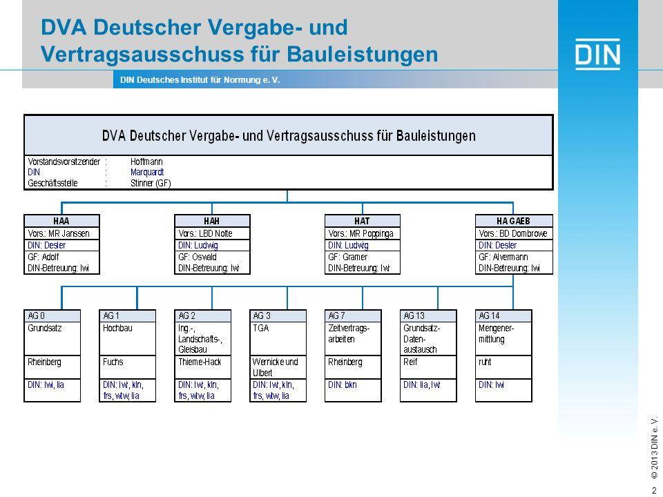 DIN Deutsches Institut für Normung e. V. © 2013 DIN e. V. DVA Deutscher Vergabe- und Vertragsausschuss für Bauleistungen 2