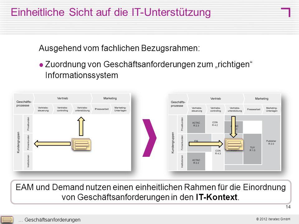© 2012 iteratec GmbH 14 Einheitliche Sicht auf die IT-Unterstützung Ausgehend vom fachlichen Bezugsrahmen: Zuordnung von Geschäftsanforderungen zum ri
