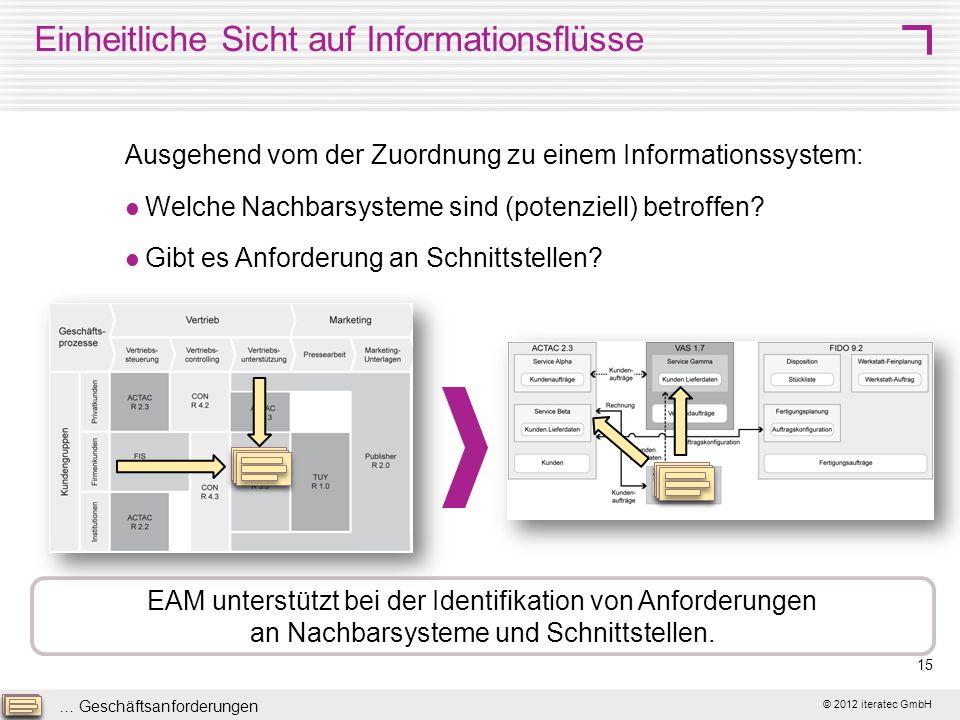 © 2012 iteratec GmbH 15 Einheitliche Sicht auf Informationsflüsse Ausgehend vom der Zuordnung zu einem Informationssystem: Welche Nachbarsysteme sind
