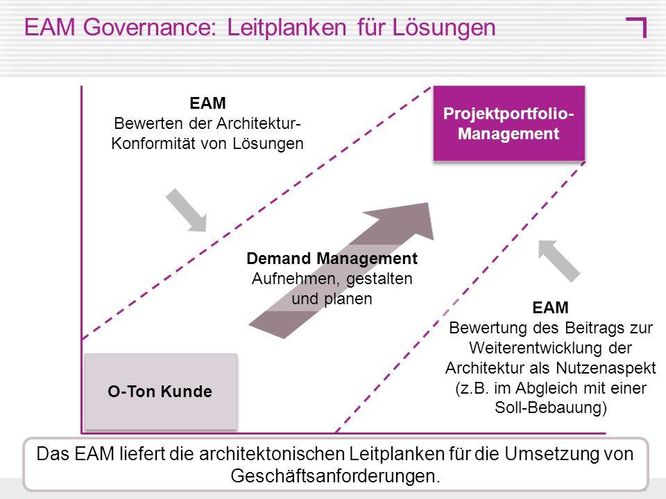 © 2012 iteratec GmbH 18 EAM Governance: Leitplanken für Lösungen Projektportfolio- Management Demand Management Aufnehmen, gestalten und planen O-Ton