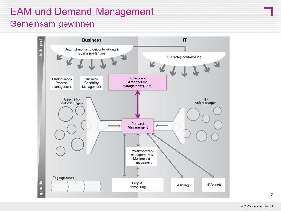 © 2012 iteratec GmbH 2 EAM und Demand Management Gemeinsam gewinnen Enterprise Architecture Management (EAM) Demand Management