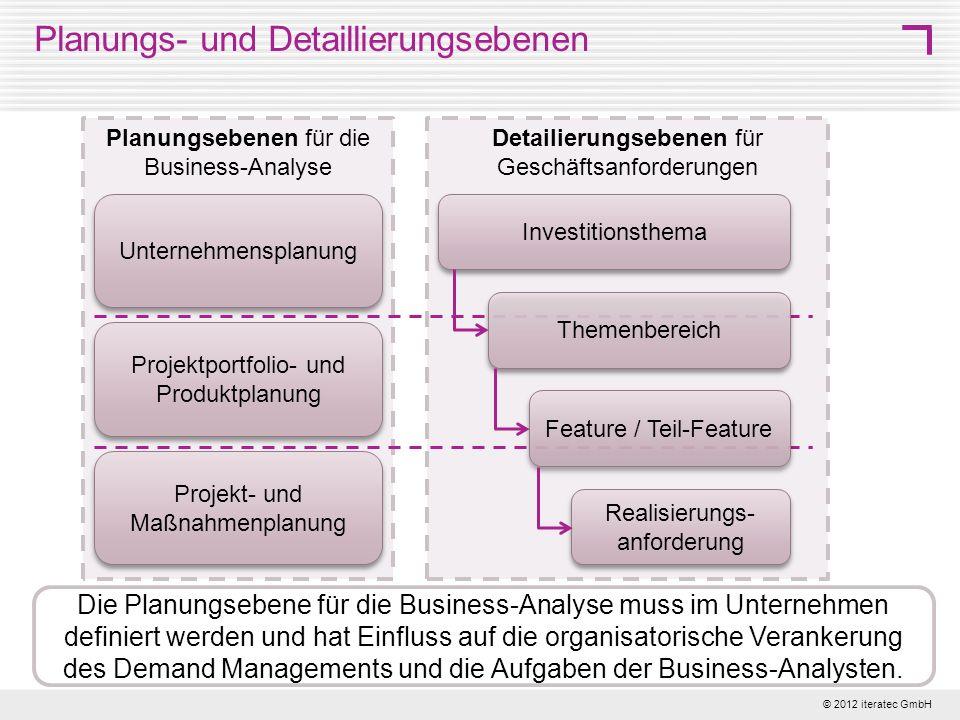© 2012 iteratec GmbH 7 Detailierungsebenen für Geschäftsanforderungen Planungsebenen für die Business-Analyse Planungs- und Detaillierungsebenen Unter