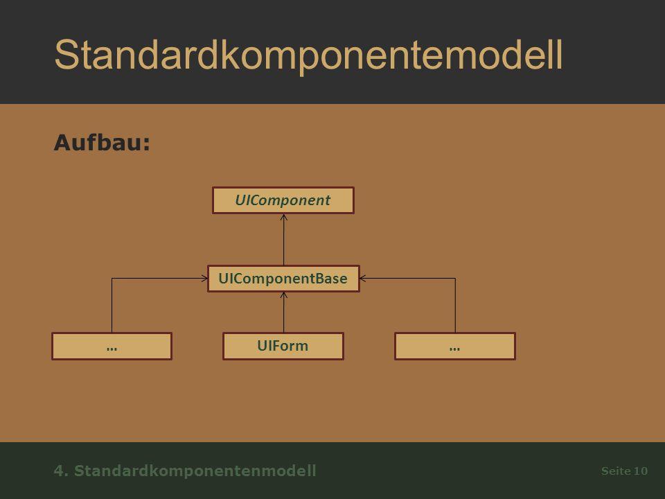 Standardkomponentemodell Aufbau: Seite 10 4.
