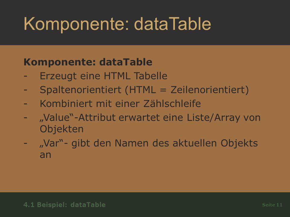 Komponente: dataTable -Erzeugt eine HTML Tabelle -Spaltenorientiert (HTML = Zeilenorientiert) -Kombiniert mit einer Zählschleife -Value-Attribut erwartet eine Liste/Array von Objekten -Var- gibt den Namen des aktuellen Objekts an Seite 11 4.1 Beispiel: dataTable