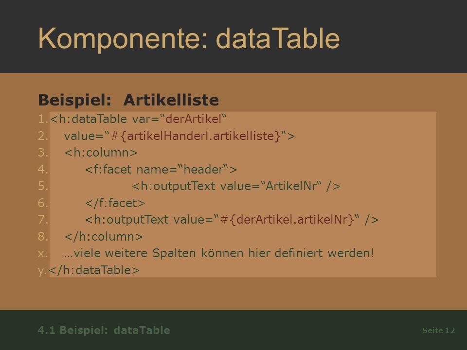 Komponente: dataTable Beispiel: Artikelliste 1.<h:dataTable var=derArtikel 2.value=#{artikelHanderl.artikelliste}> 3.