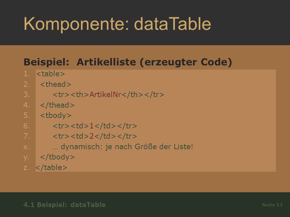 Komponente: dataTable Beispiel: Artikelliste (erzeugter Code) 1.