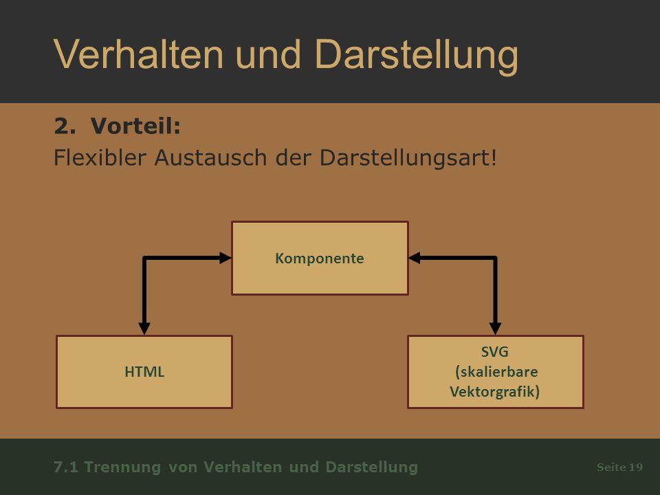Verhalten und Darstellung 2.Vorteil: Flexibler Austausch der Darstellungsart.