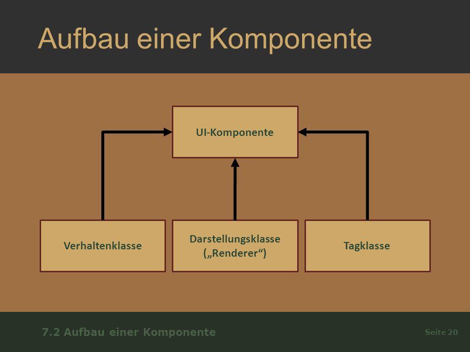 Aufbau einer Komponente Seite 20 7.2 Aufbau einer Komponente UI-Komponente Verhaltenklasse Darstellungsklasse (Renderer) Tagklasse