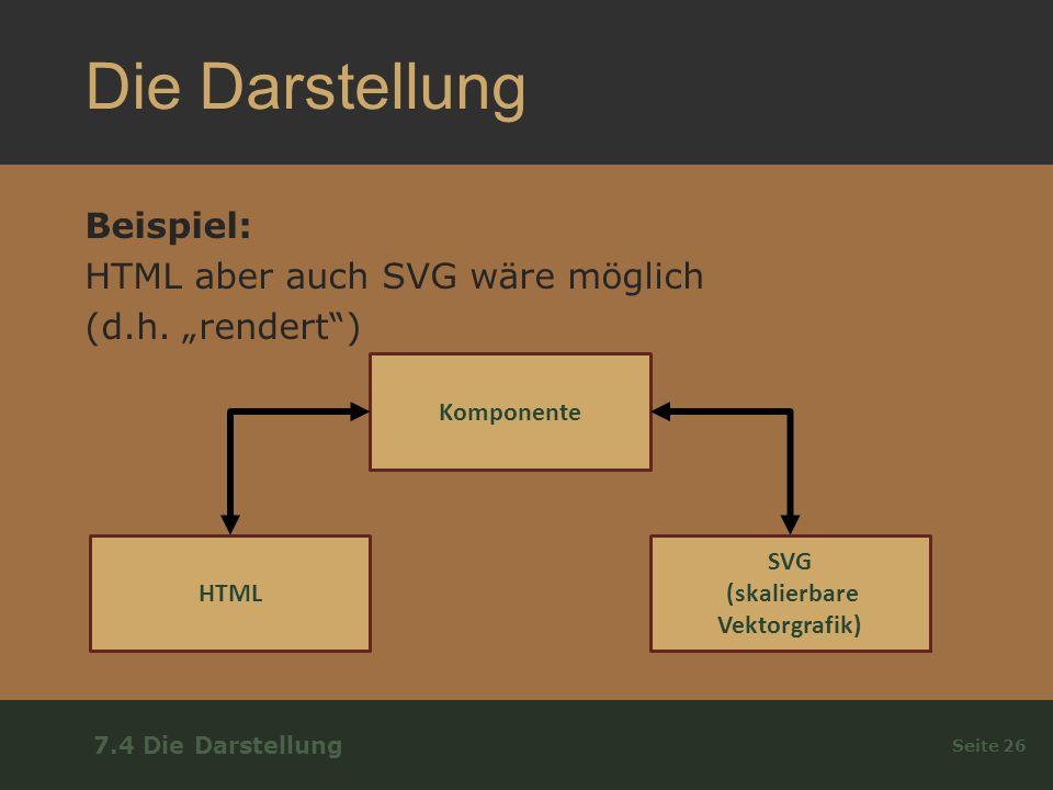 Die Darstellung Beispiel: HTML aber auch SVG wäre möglich (d.h.