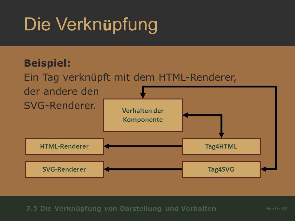 Die Verkn ü pfung Beispiel: Ein Tag verknüpft mit dem HTML-Renderer, der andere den SVG-Renderer.